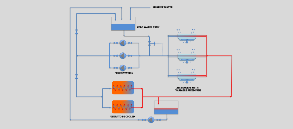 As Metals Technologies Water Tratment Cccw Schema